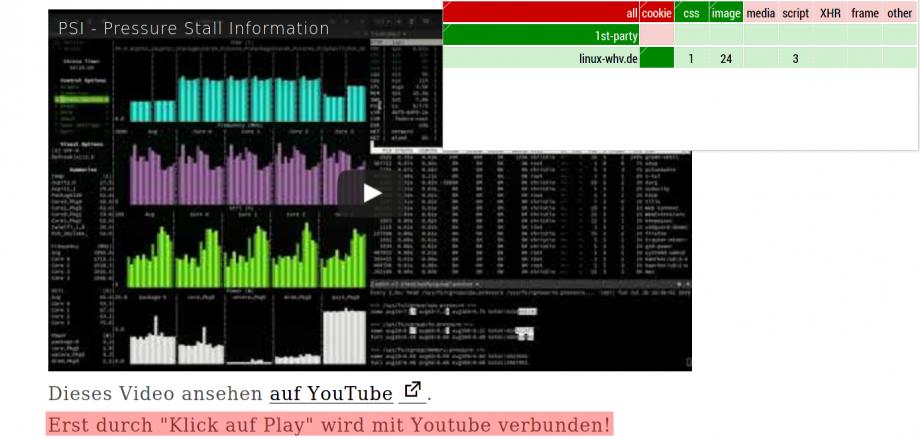 YouTube & DSGVO: Videos Datenschutzkonform einbetten