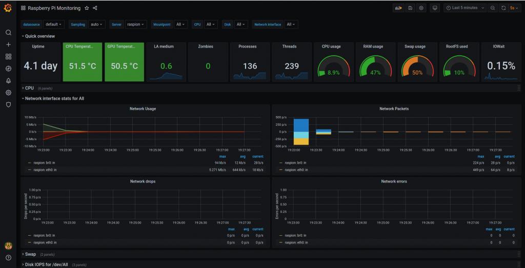 rpi_sample_dashboard